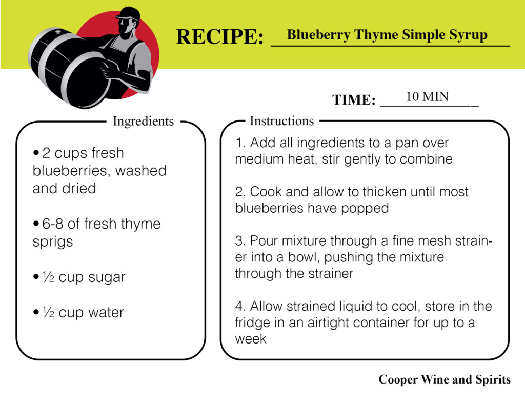 blueberry syrup recipe card